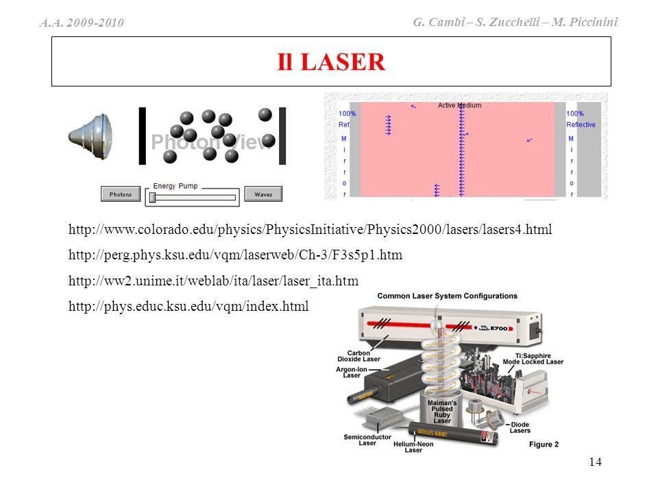 A.A. 2009-2010 G. Cambi – S. Zucchelli – M. Piccinini 14 Il LASER http://ww2.unime.it/weblab/ita/laser/laser_ita.htm http://www.colorado.edu/physics/P