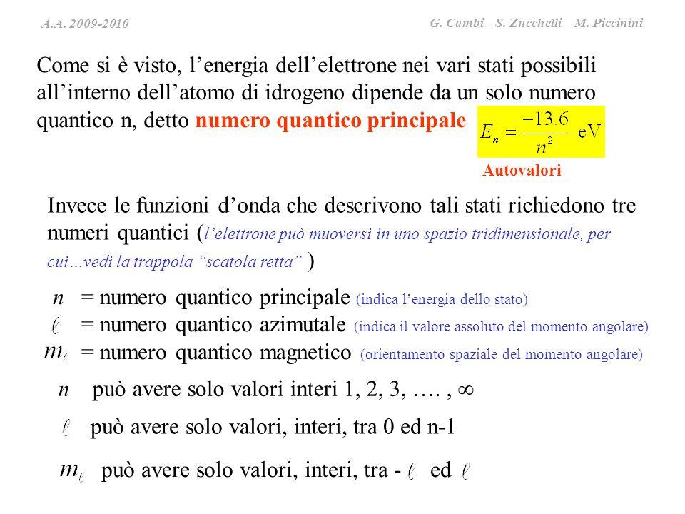 A.A. 2009-2010 G. Cambi – S. Zucchelli – M. Piccinini Come si è visto, lenergia dellelettrone nei vari stati possibili allinterno dellatomo di idrogen