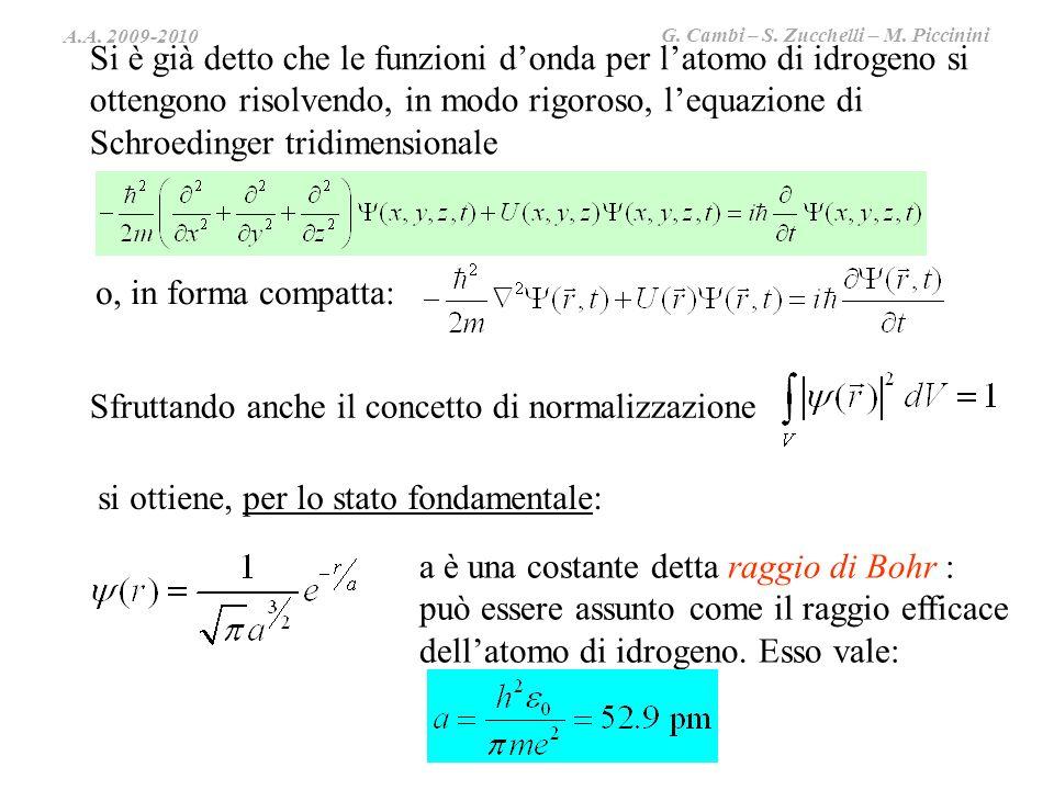 A.A. 2009-2010 G. Cambi – S. Zucchelli – M. Piccinini Si è già detto che le funzioni donda per latomo di idrogeno si ottengono risolvendo, in modo rig