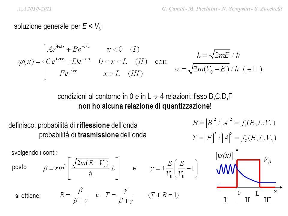 A.A. 2009-2010 G. Cambi – S. Zucchelli – M. Piccinini soluzione generale per E < V 0 : definisco: probabilità di riflessione dellonda probabilità di t