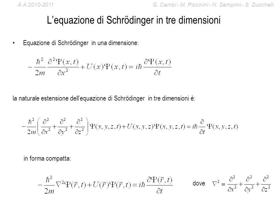 Lequazione di Schrödinger in tre dimensioni Equazione di Schrödinger in una dimensione: la naturale estensione dellequazione di Schrödinger in tre dim