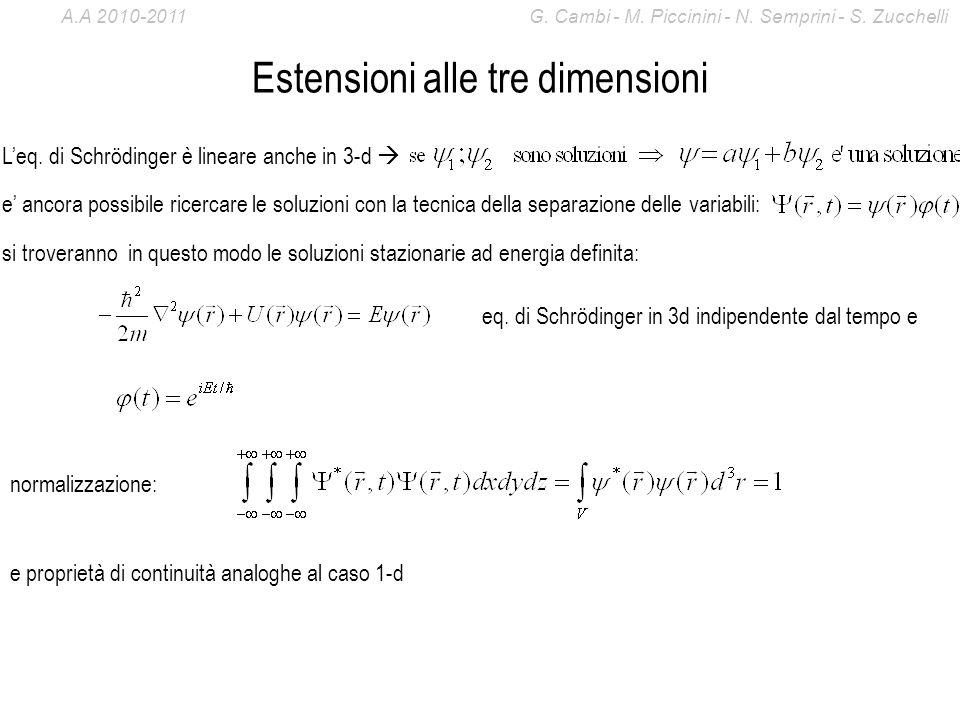 Estensioni alle tre dimensioni Leq. di Schrödinger è lineare anche in 3-d e ancora possibile ricercare le soluzioni con la tecnica della separazione d