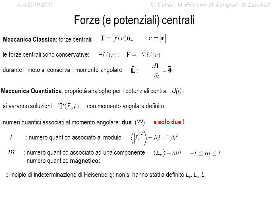 Forze (e potenziali) centrali Meccanica Classica : forze centrali: le forze centrali sono conservative: durante il moto si conserva il momento angolar