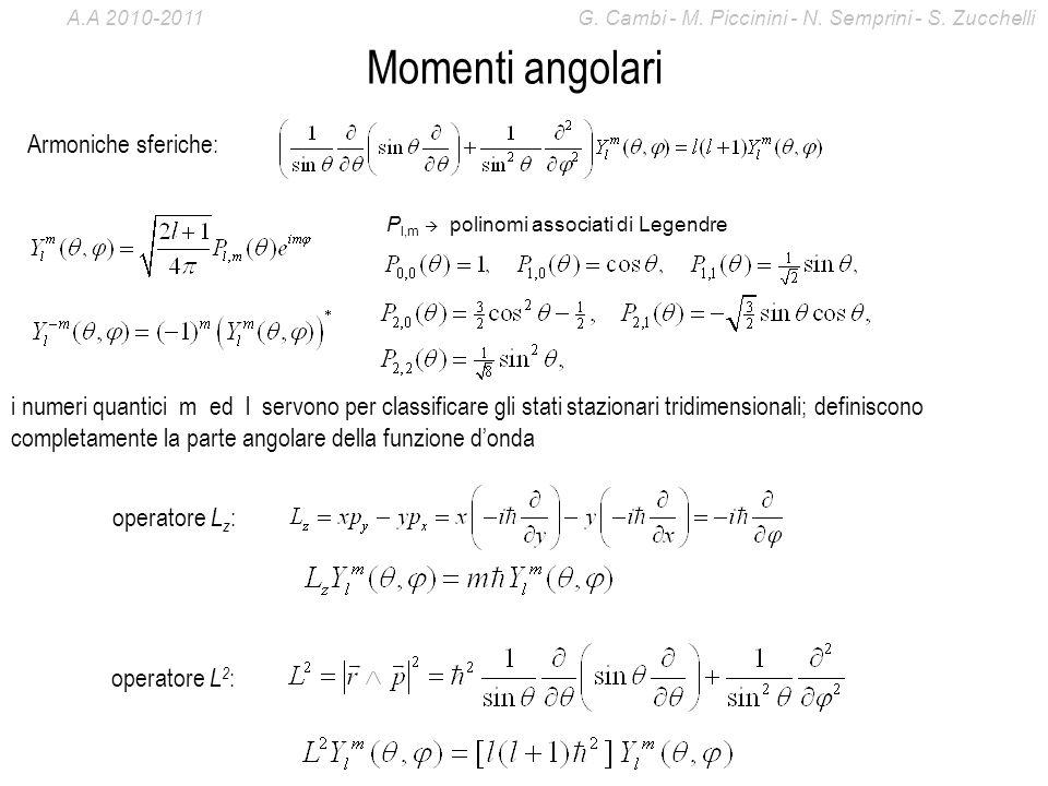 Momenti angolari Armoniche sferiche: operatore L z : operatore L 2 : i numeri quantici m ed l servono per classificare gli stati stazionari tridimensi