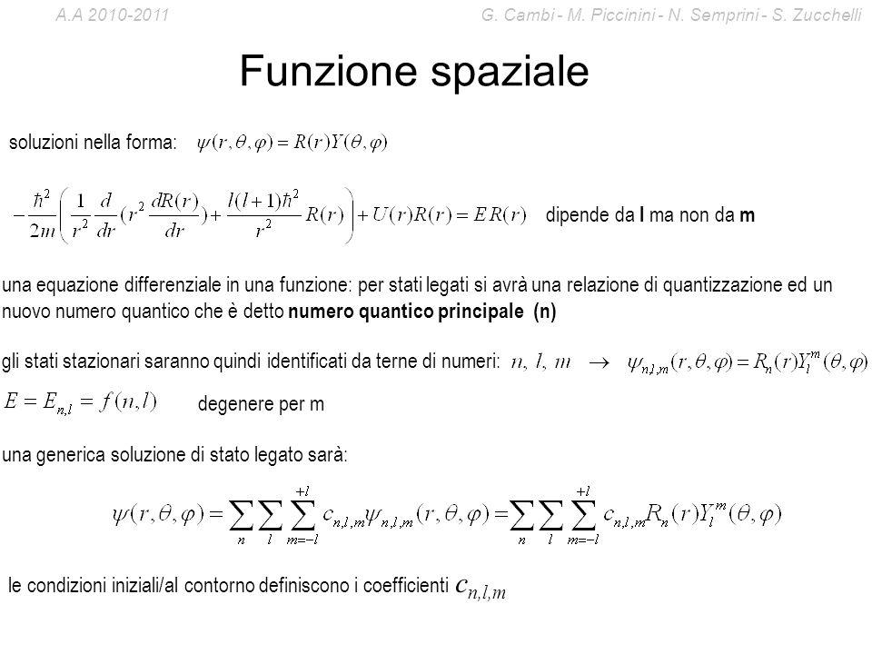 Funzione spaziale soluzioni nella forma: una equazione differenziale in una funzione: per stati legati si avrà una relazione di quantizzazione ed un n