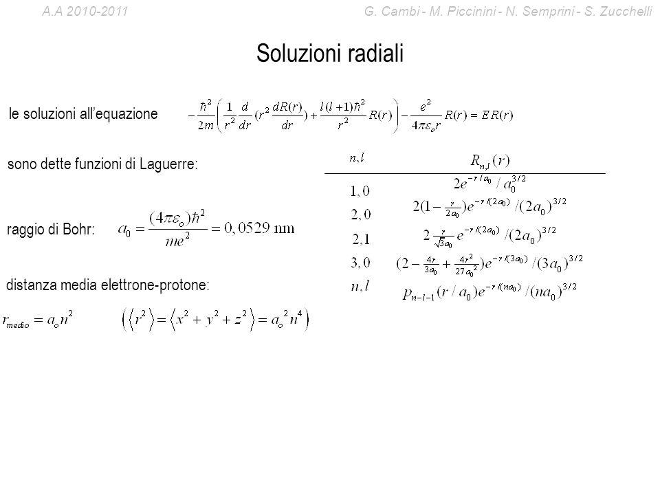 Soluzioni radiali le soluzioni allequazione sono dette funzioni di Laguerre: raggio di Bohr: distanza media elettrone-protone: A.A 2010-2011 G. Cambi