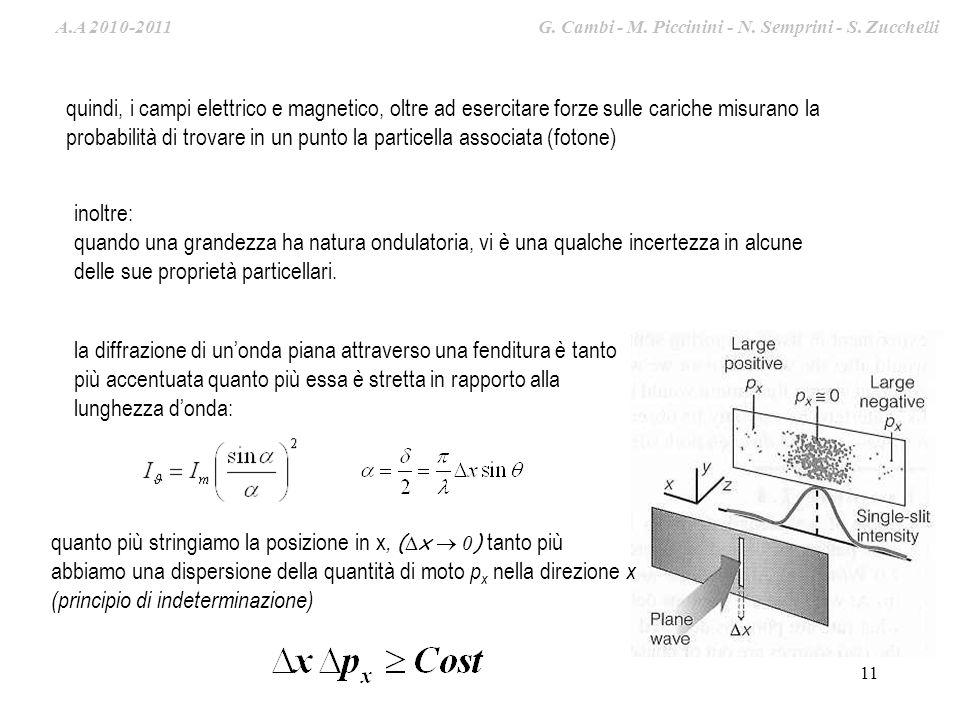 A.A. 2009-2010 G. Cambi – S. Zucchelli – M. Piccinini quindi, i campi elettrico e magnetico, oltre ad esercitare forze sulle cariche misurano la proba