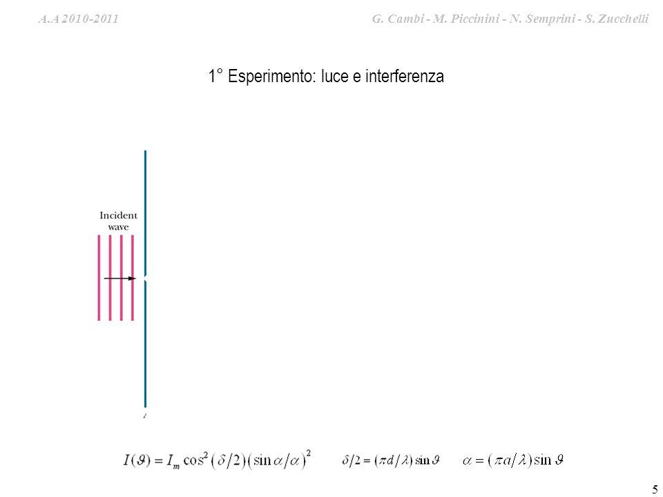 A.A. 2009-2010 G. Cambi – S. Zucchelli – M. Piccinini 5 1° Esperimento: luce e interferenza A.A 2010-2011 G. Cambi - M. Piccinini - N. Semprini - S. Z