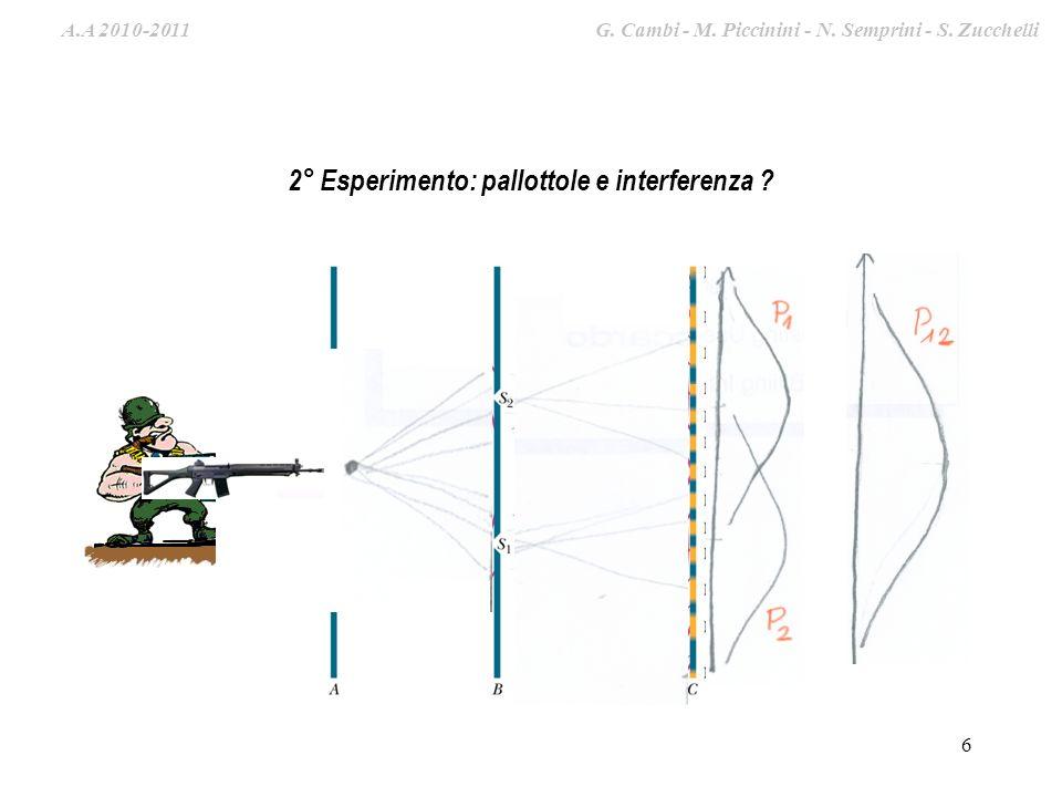 A.A. 2009-2010 G. Cambi – S. Zucchelli – M. Piccinini 6 2° Esperimento: pallottole e interferenza ? A.A 2010-2011 G. Cambi - M. Piccinini - N. Semprin