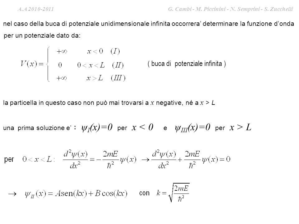 A.A. 2009-2010 G. Cambi – S. Zucchelli – M. Piccinini una prima soluzione e : ψ I (x)=0 per x < 0 per un potenziale dato da: ( buca di potenziale infi