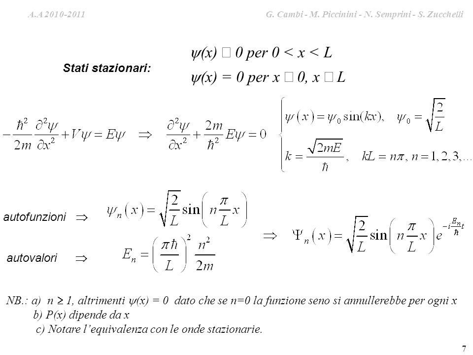 A.A. 2009-2010 G. Cambi – S. Zucchelli – M. Piccinini NB.: a) n 1, altrimenti (x) = 0 dato che se n=0 la funzione seno si annullerebbe per ogni x b) P