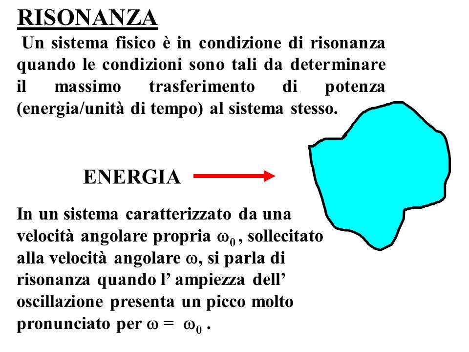 RISONANZA Un sistema fisico è in condizione di risonanza quando le condizioni sono tali da determinare il massimo trasferimento di potenza (energia/un