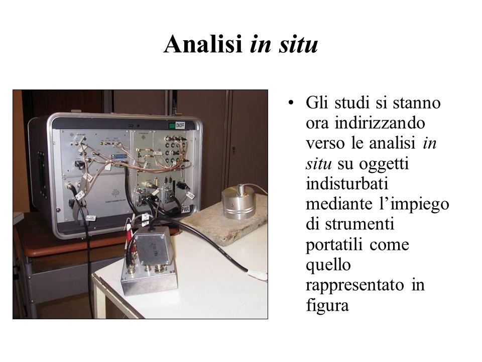 Analisi in situ Gli studi si stanno ora indirizzando verso le analisi in situ su oggetti indisturbati mediante limpiego di strumenti portatili come qu