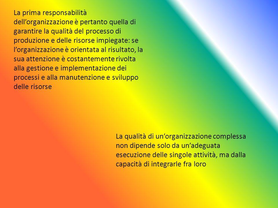 La prima responsabilità dellorganizzazione è pertanto quella di garantire la qualità del processo di produzione e delle risorse impiegate: se lorganiz