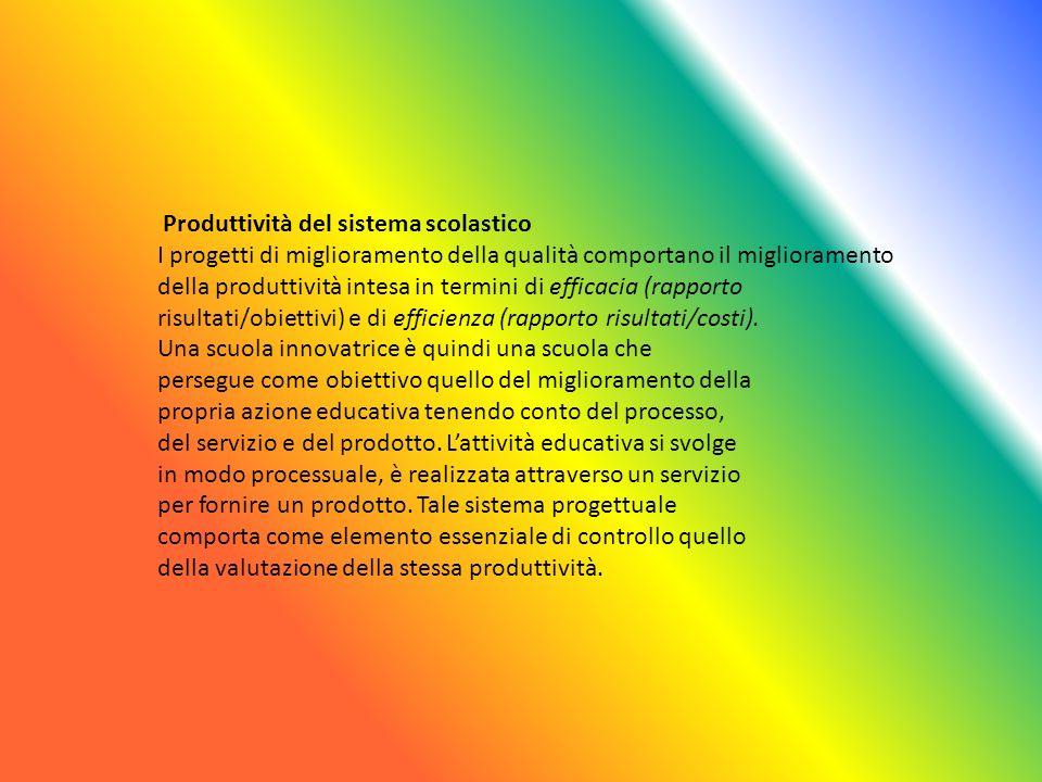 Produttività del sistema scolastico I progetti di miglioramento della qualità comportano il miglioramento della produttività intesa in termini di efficacia (rapporto risultati/obiettivi) e di efficienza (rapporto risultati/costi).