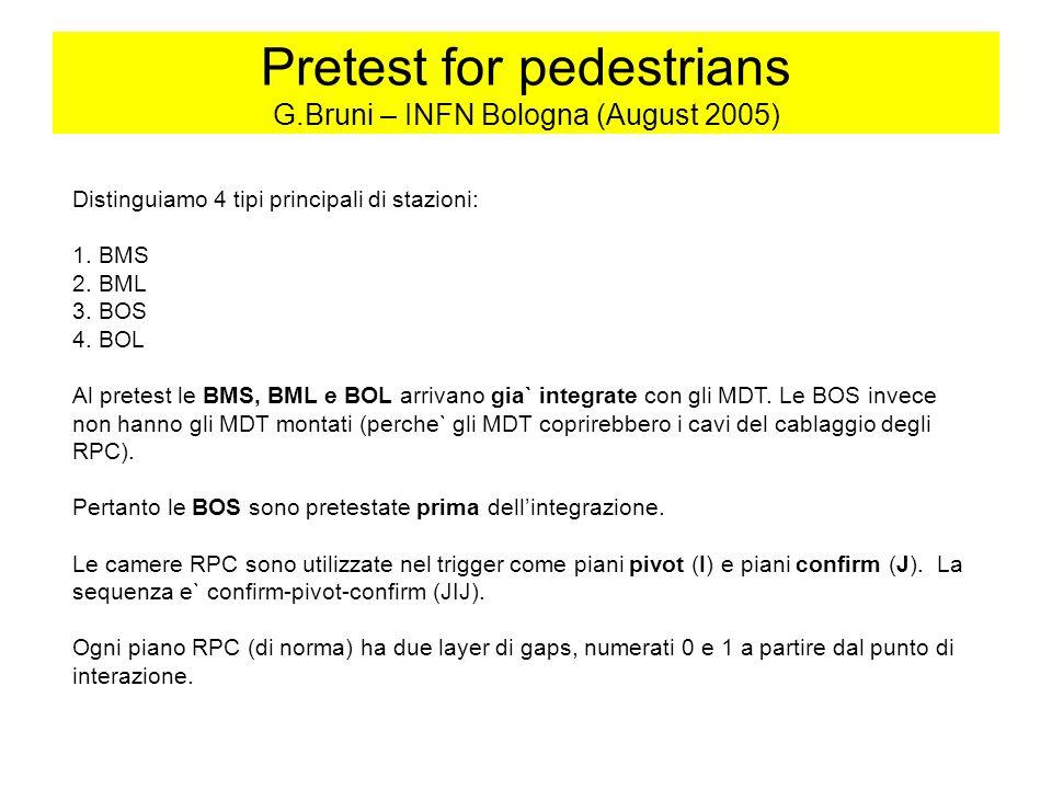 Pretest for pedestrians G.Bruni – INFN Bologna (August 2005) Distinguiamo 4 tipi principali di stazioni: 1.
