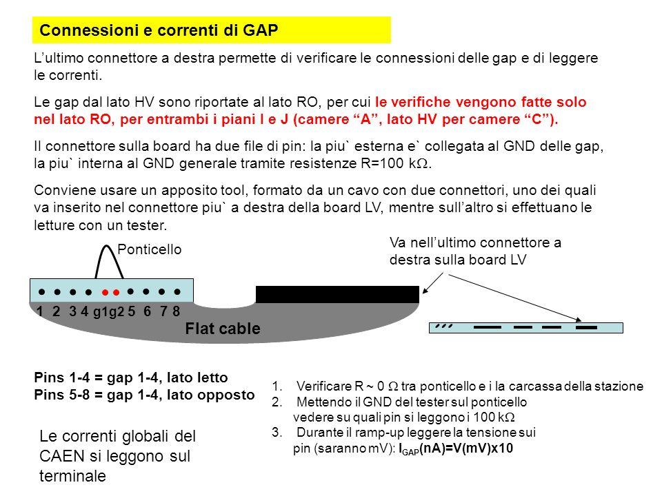 Connessioni e correnti di GAP Lultimo connettore a destra permette di verificare le connessioni delle gap e di leggere le correnti.