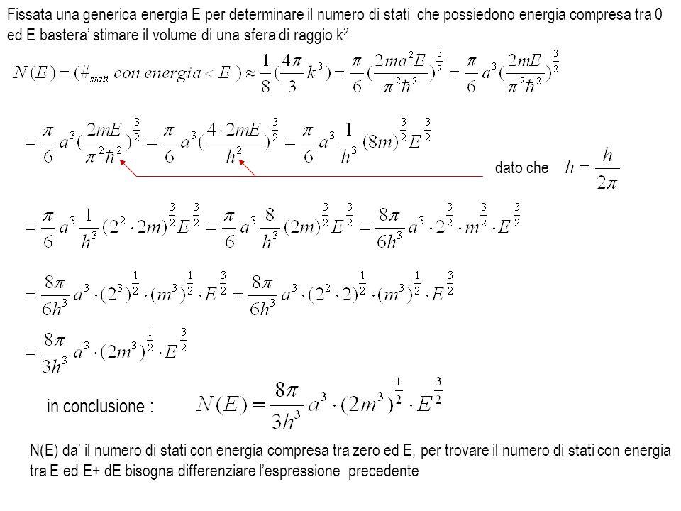 N(E) da il numero di stati con energia compresa tra zero ed E, per trovare il numero di stati con energia tra E ed E+ dE bisogna differenziare lespressione precedente in conclusione : dato che Fissata una generica energia E per determinare il numero di stati che possiedono energia compresa tra 0 ed E bastera stimare il volume di una sfera di raggio k 2