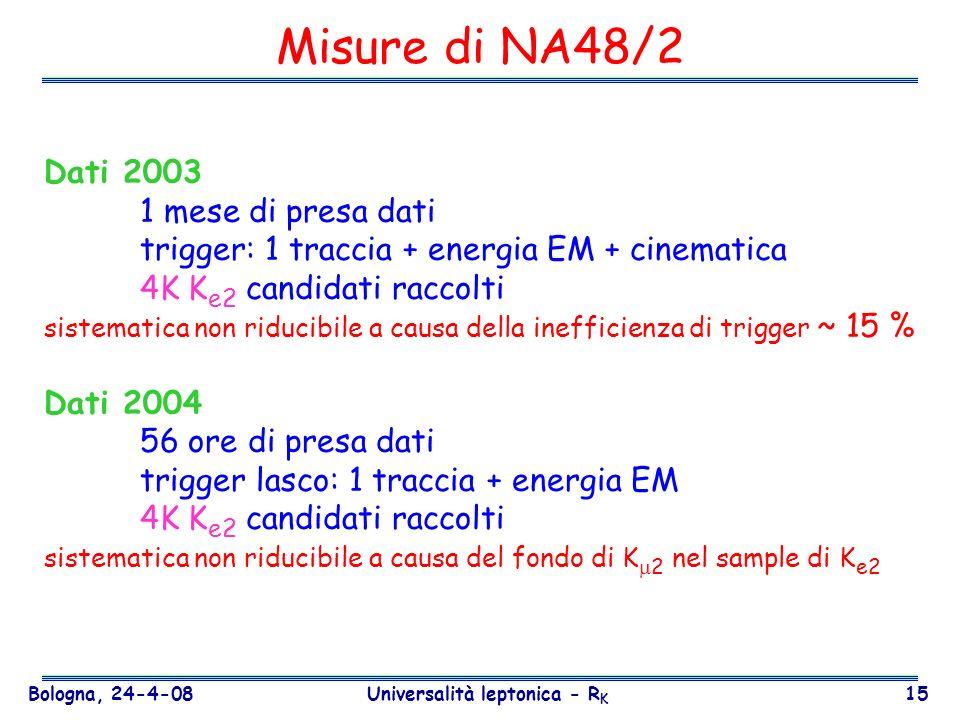 Bologna, 24-4-08 Universalità leptonica - R K 15 Misure di NA48/2 Dati 2003 1 mese di presa dati trigger: 1 traccia + energia EM + cinematica 4K K e2