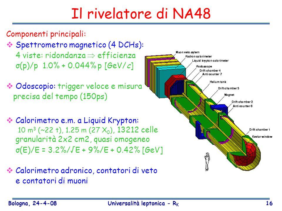 Bologna, 24-4-08 Universalità leptonica - R K 16 Il rivelatore di NA48 Componenti principali: Spettrometro magnetico (4 DCHs): 4 viste: ridondanza eff