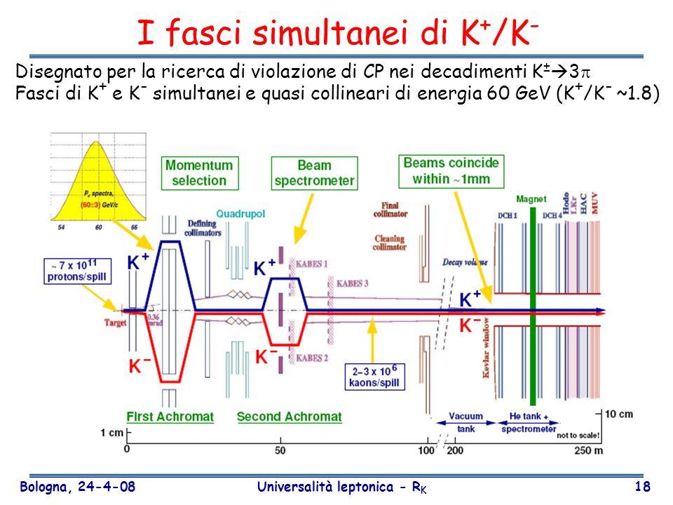 Bologna, 24-4-08 Universalità leptonica - R K 18 I fasci simultanei di K + /K - Disegnato per la ricerca di violazione di CP nei decadimenti K ± 3 Fas