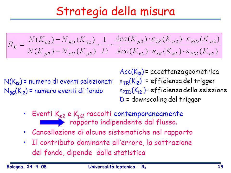 Bologna, 24-4-08 Universalità leptonica - R K 19 Strategia della misura N(K l2 ) = numero di eventi selezionati N BG (K l2 ) = numero eventi di fondo