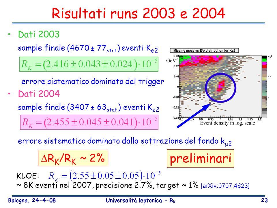 Bologna, 24-4-08 Universalità leptonica - R K 23 Risultati runs 2003 e 2004 Dati 2003 sample finale (4670 ± 77 stat ) eventi K e2 errore sistematico d