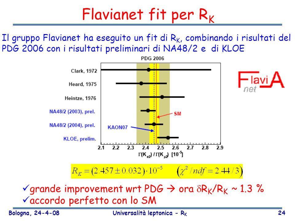 Bologna, 24-4-08 Universalità leptonica - R K 24 Flavianet fit per R K Il gruppo Flavianet ha eseguito un fit di R K, combinando i risultati del PDG 2