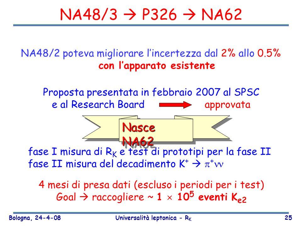 Bologna, 24-4-08 Universalità leptonica - R K 25 NA48/3 P326 NA62 NA48/2 poteva migliorare lincertezza dal 2% allo 0.5% con lapparato esistente Propos