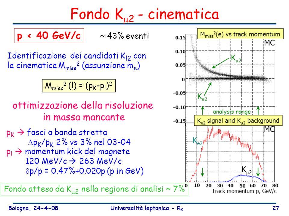 Bologna, 24-4-08 Universalità leptonica - R K 27 Fondo K 2 - cinematica Identificazione dei candidati K l2 con la cinematica M miss 2 (assunzione m e