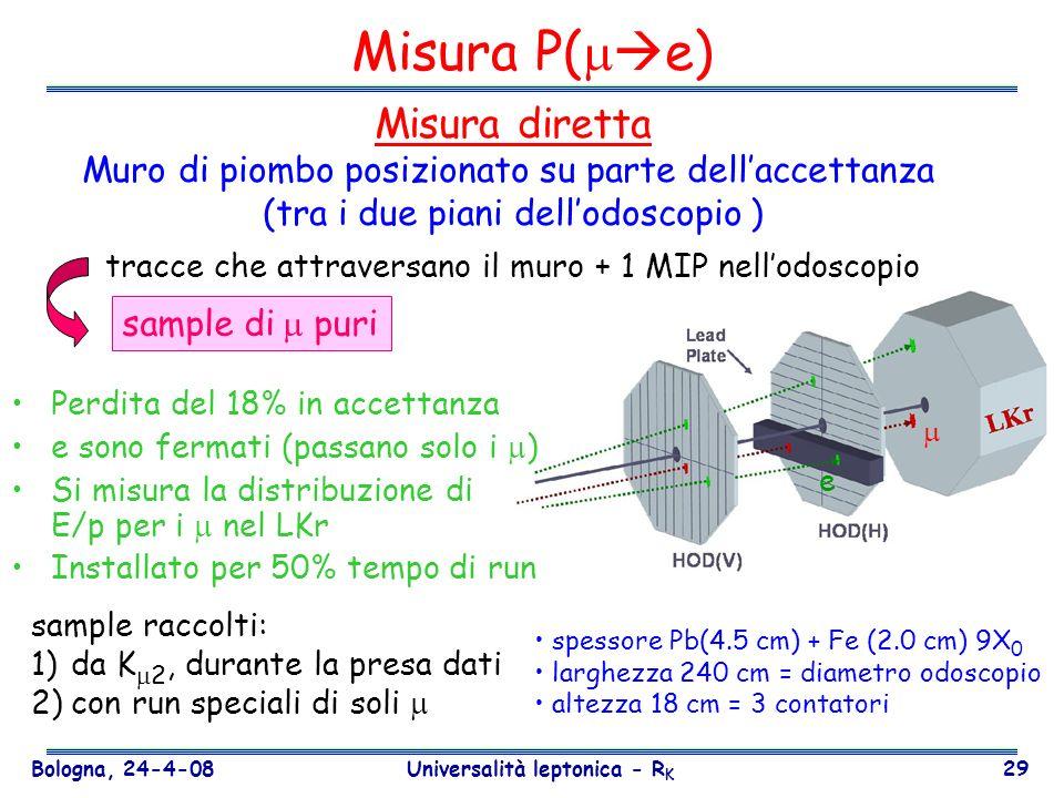Bologna, 24-4-08 Universalità leptonica - R K 29 Misura P( e) Misura diretta Muro di piombo posizionato su parte dellaccettanza (tra i due piani dello