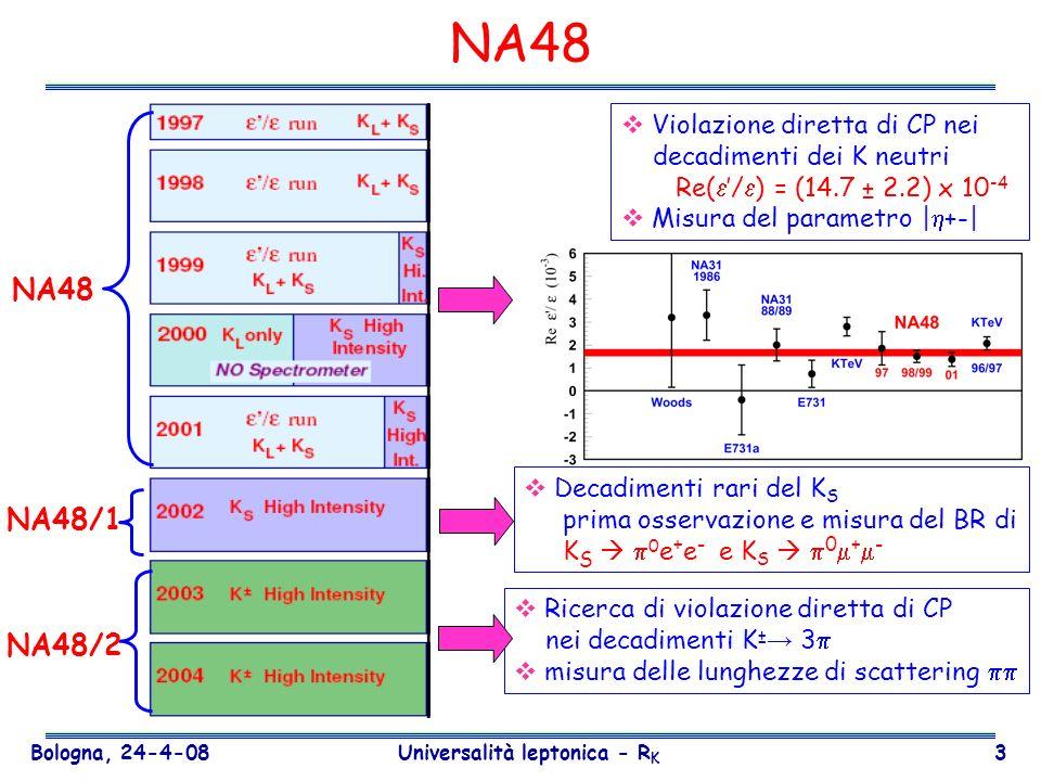 Bologna, 24-4-08 Universalità leptonica - R K 14 Situazione sperimentale prima dei risultati di NA48/2 abbastanza scarsa valore del PDG basato su 3 esperimenti degli anni 70 effettuati con K a riposo Errore sperimentale maggiore di due ordini di grandezza rispetto alla incertezza teorica
