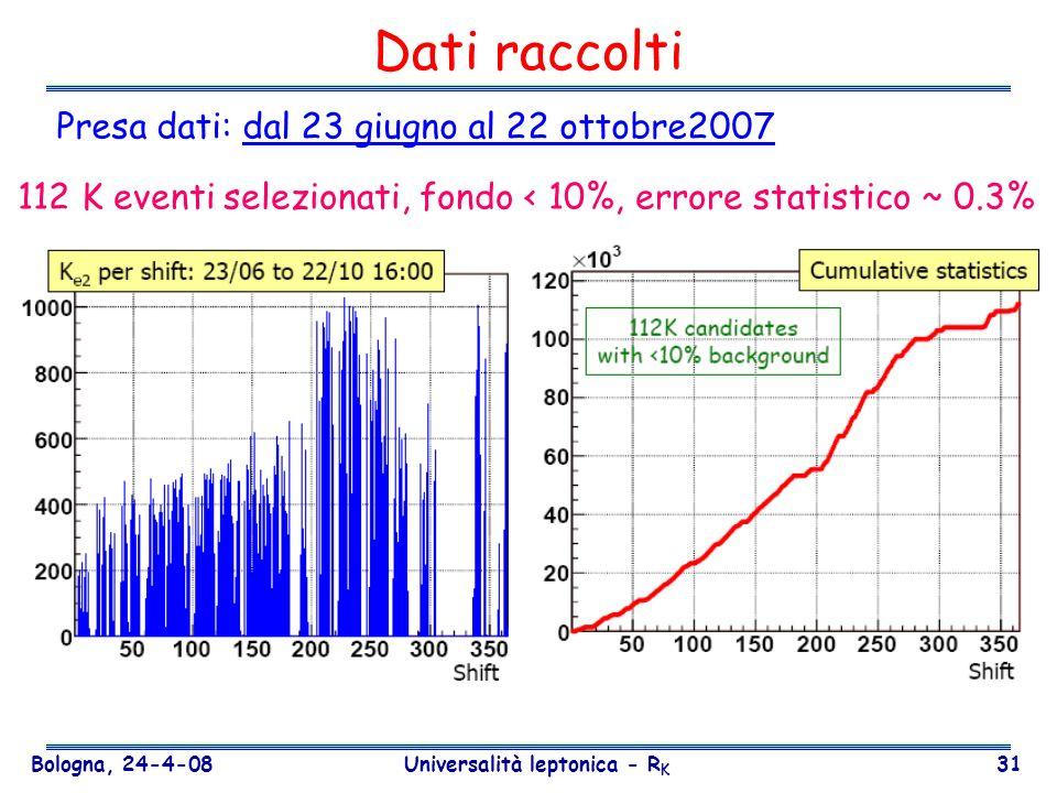 Bologna, 24-4-08 Universalità leptonica - R K 31 Dati raccolti Presa dati: dal 23 giugno al 22 ottobre2007 112 K eventi selezionati, fondo < 10%, erro