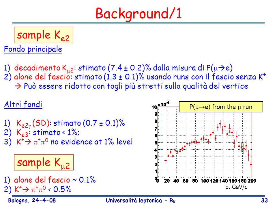 Bologna, 24-4-08 Universalità leptonica - R K 33 Background/1 Fondo principale 1)decadimento K 2 : stimato (7.4 ± 0.2)% dalla misura di P( e) 2)alone