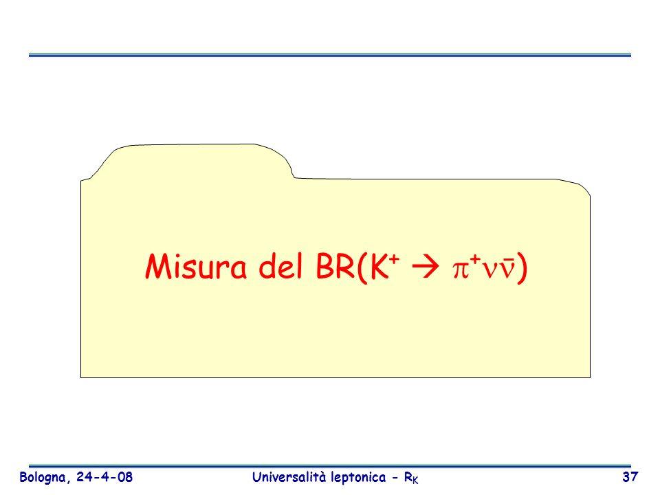 Bologna, 24-4-08 Universalità leptonica - R K 37 Misura del BR(K + + )