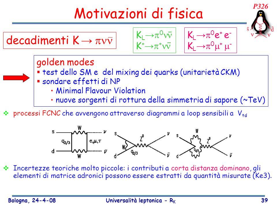 Bologna, 24-4-08 Universalità leptonica - R K 39 Motivazioni di fisica processi FCNC che avvengono attraverso diagrammi a loop sensibili a V td Incert