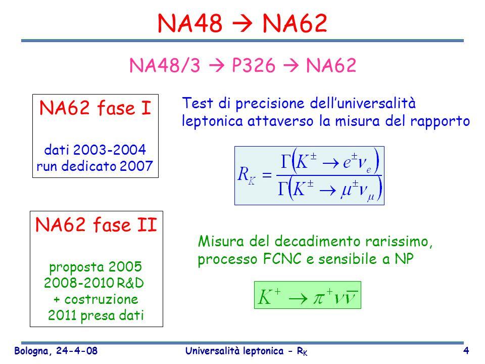 Bologna, 24-4-08 Universalità leptonica - R K 25 NA48/3 P326 NA62 NA48/2 poteva migliorare lincertezza dal 2% allo 0.5% con lapparato esistente Proposta presentata in febbraio 2007 al SPSC e al Research Board approvata fase I misura di R K e test di prototipi per la fase II fase II misura del decadimento K + + 4 mesi di presa dati (escluso i periodi per i test) Goal raccogliere ~ 1 10 5 eventi K e2 Nasce NA62