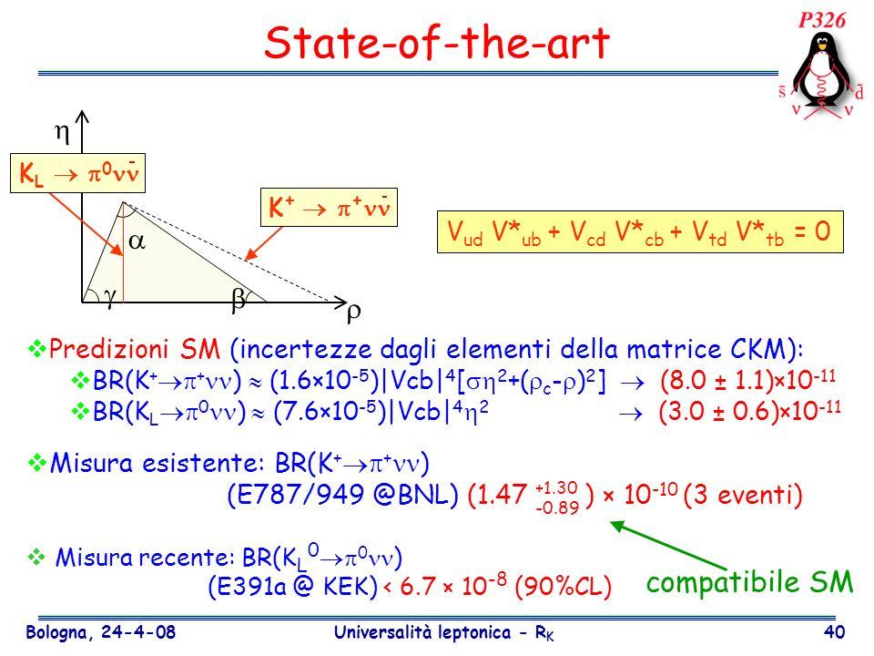 Bologna, 24-4-08 Universalità leptonica - R K 40 State-of-the-art Predizioni SM (incertezze dagli elementi della matrice CKM): BR(K + + ) (1.6×10 -5 )