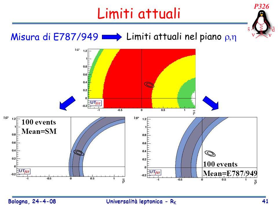 Bologna, 24-4-08 Universalità leptonica - R K 41 Limiti attuali 100 events Mean=SM 100 events Mean=E787/949 Misura di E787/949 Limiti attuali nel pian