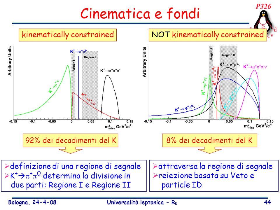 Bologna, 24-4-08 Universalità leptonica - R K 44 Cinematica e fondi 92% dei decadimenti del K kinematically constrained 8% dei decadimenti del K defin