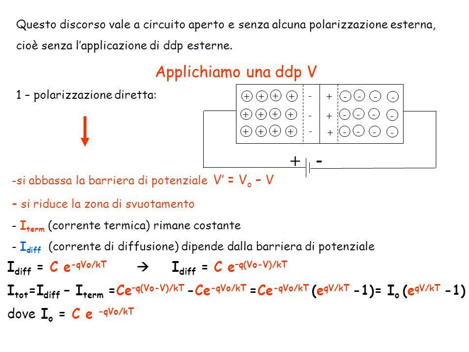 Questo discorso vale a circuito aperto e senza alcuna polarizzazione esterna, cioè senza lapplicazione di ddp esterne. Applichiamo una ddp V 1 – polar