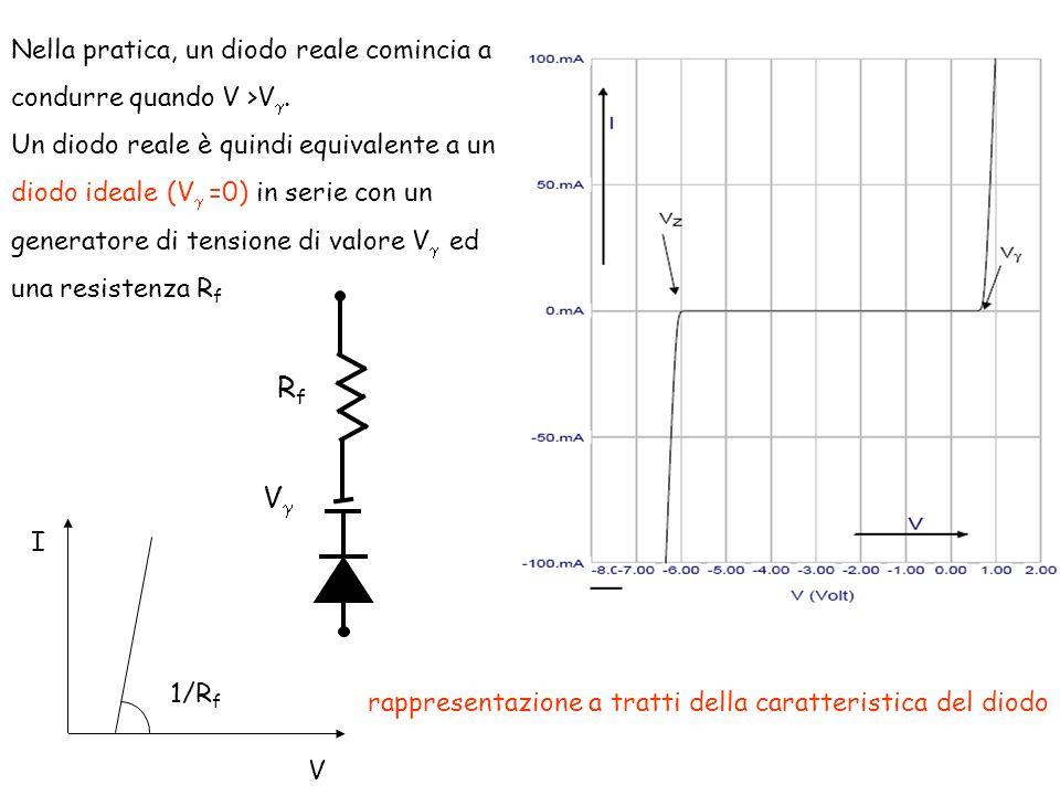 Nella pratica, un diodo reale comincia a condurre quando V >V. Un diodo reale è quindi equivalente a un diodo ideale (V =0) in serie con un generatore