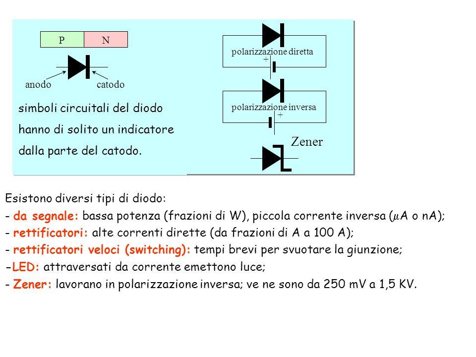 NP metallosemiconduttore anodocatodo polarizzazione diretta + polarizzazione inversa + SchottkyZener simboli circuitali del diodo hanno di solito un i