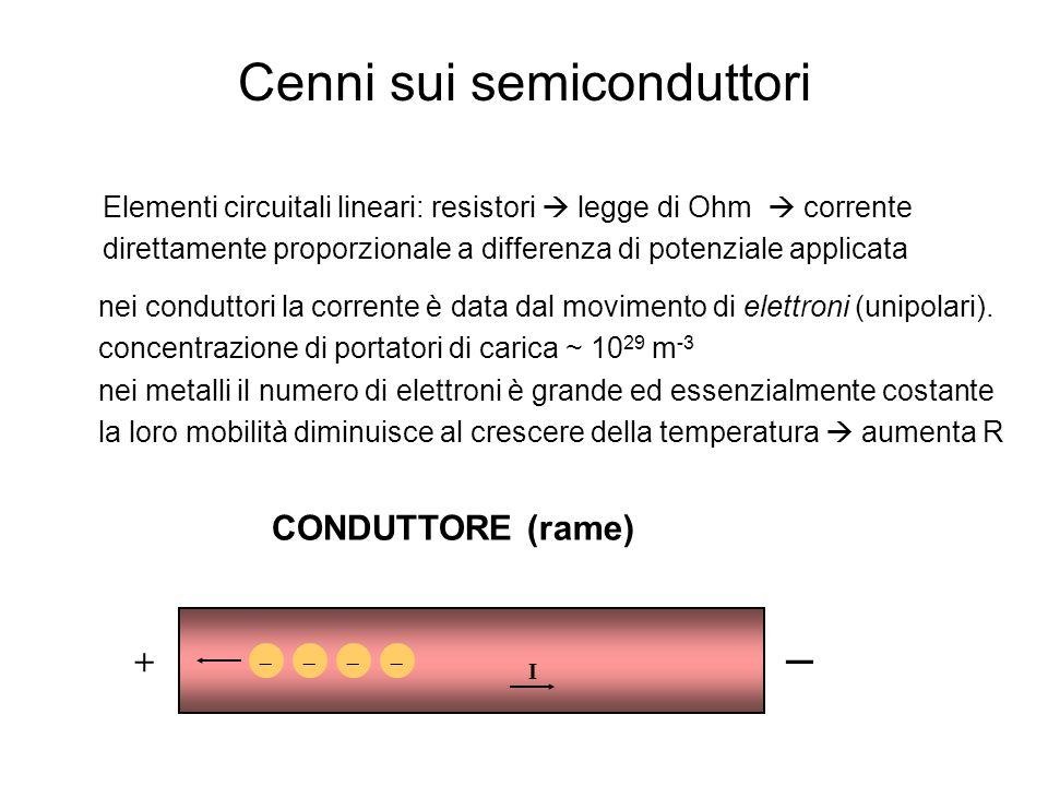 Cenni sui semiconduttori 2 Elementi circuitali lineari: resistori legge di Ohm corrente direttamente proporzionale a differenza di potenziale applicat