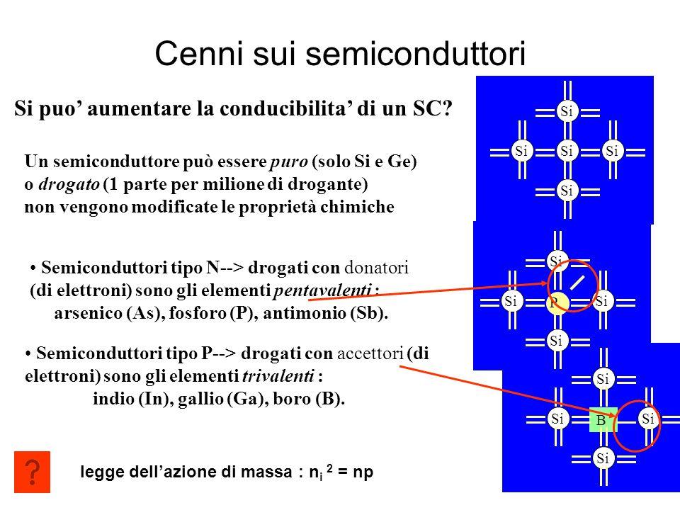 Cenni sui semiconduttori 6 Un semiconduttore può essere puro (solo Si e Ge) o drogato (1 parte per milione di drogante) non vengono modificate le prop