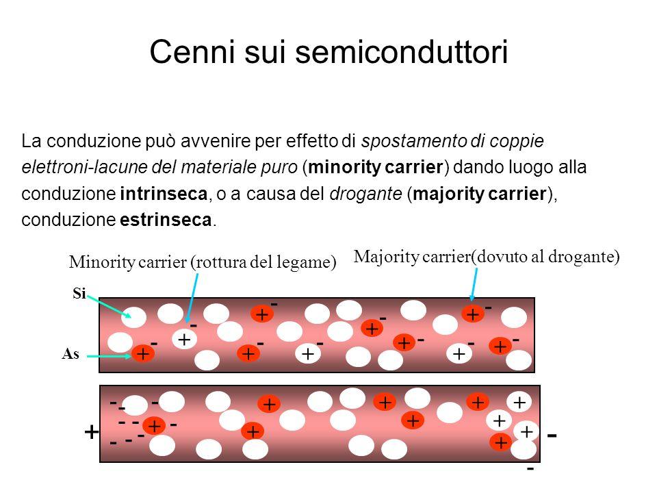 Cenni sui semiconduttori 7 La conduzione può avvenire per effetto di spostamento di coppie elettroni-lacune del materiale puro (minority carrier) dand