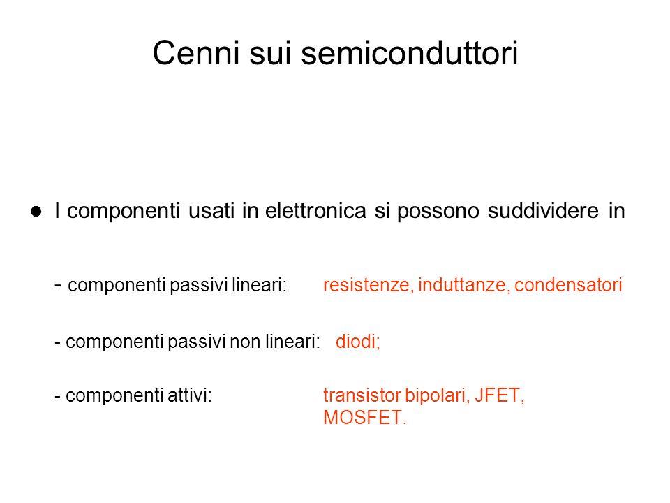 Cenni sui semiconduttori 9 I componenti usati in elettronica si possono suddividere in - componenti passivi lineari: resistenze, induttanze, condensat