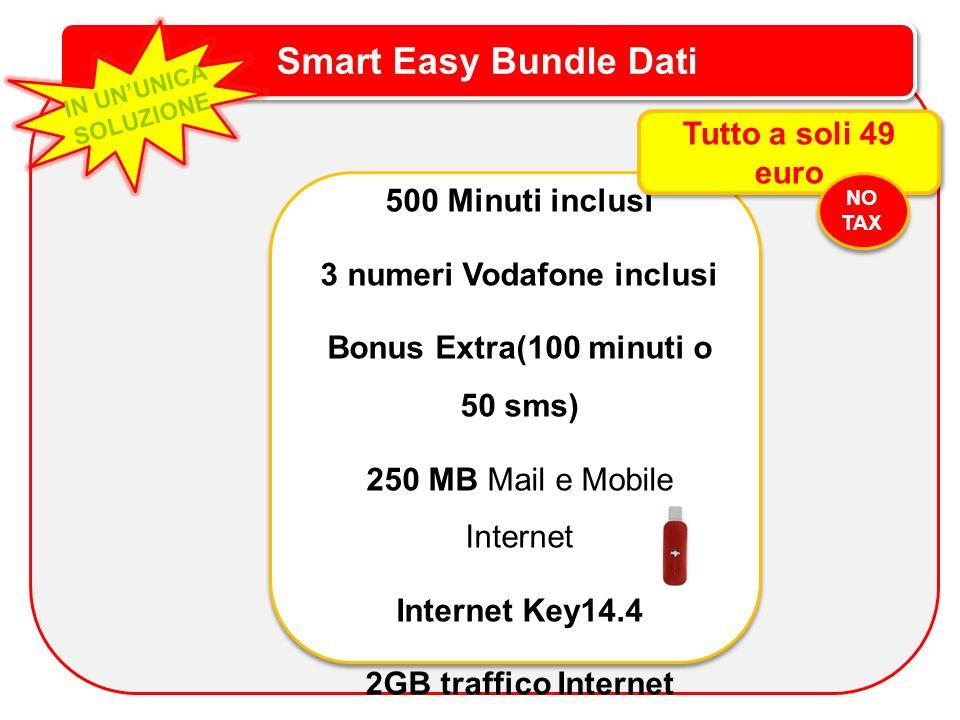 Smart Easy Bundle Dati IN UNUNICA SOLUZIONE 500 Minuti inclusi 3 numeri Vodafone inclusi Bonus Extra(100 minuti o 50 sms) 250 MB Mail e Mobile Internet Internet Key14.4 2GB traffico Internet nazionale Tutto a soli 49 euro NO TAX