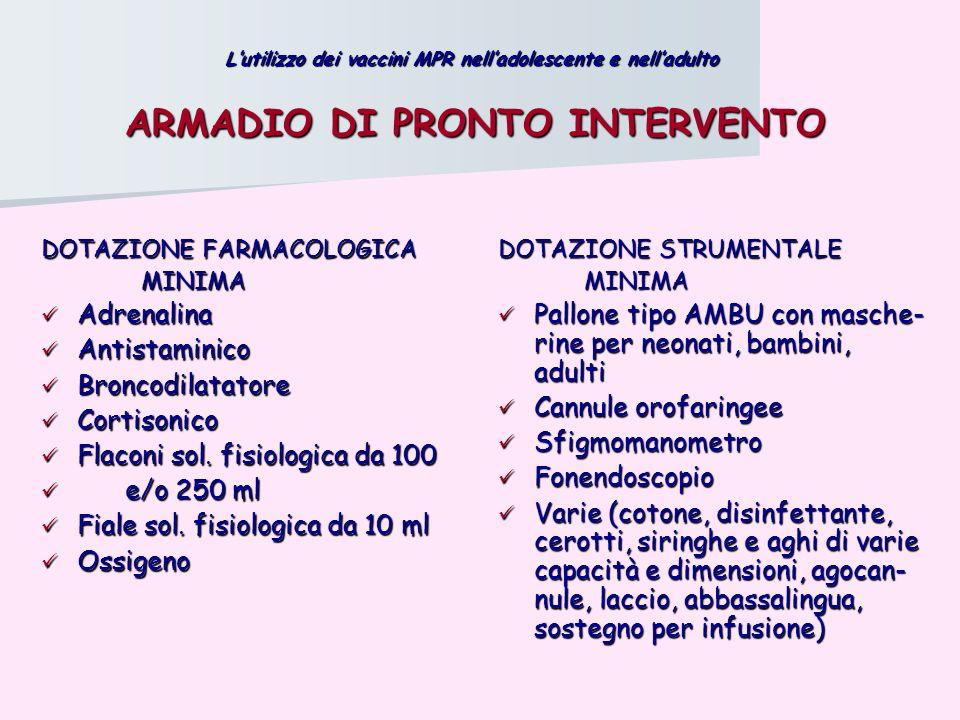 ARMADIO DI PRONTO INTERVENTO DOTAZIONE FARMACOLOGICA MINIMA MINIMA Adrenalina Adrenalina Antistaminico Antistaminico Broncodilatatore Broncodilatatore