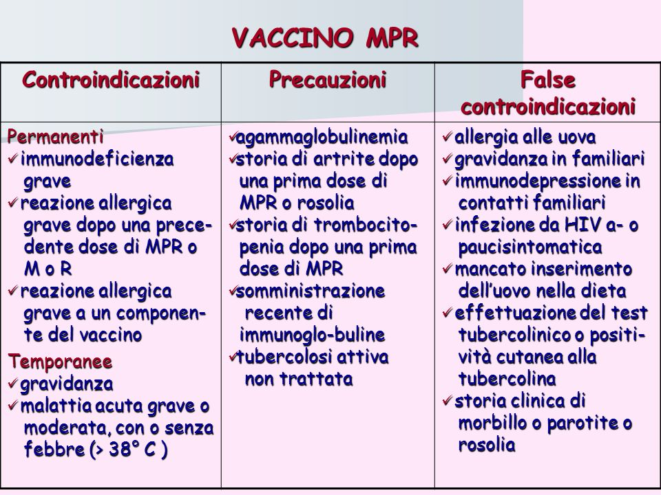 ControindicazioniPrecauzioni False controindicazioni Permanenti immunodeficienza immunodeficienza grave grave reazione allergica reazione allergica gr